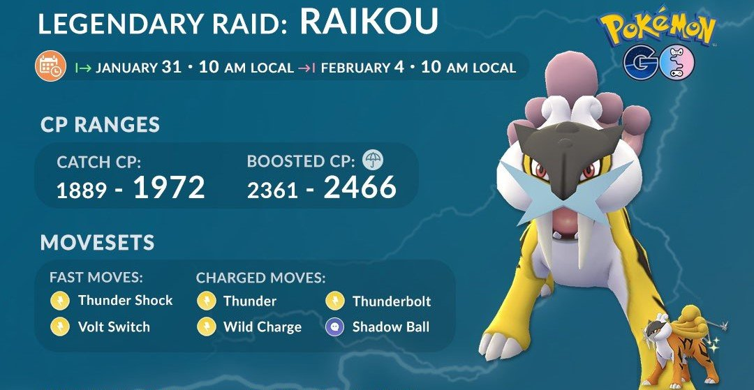 How to Defeat Raikou, the Electric