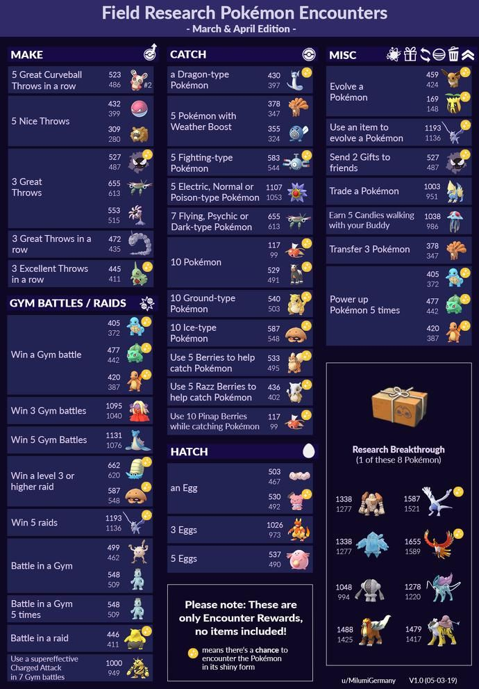 pokemon go march field research quests how special