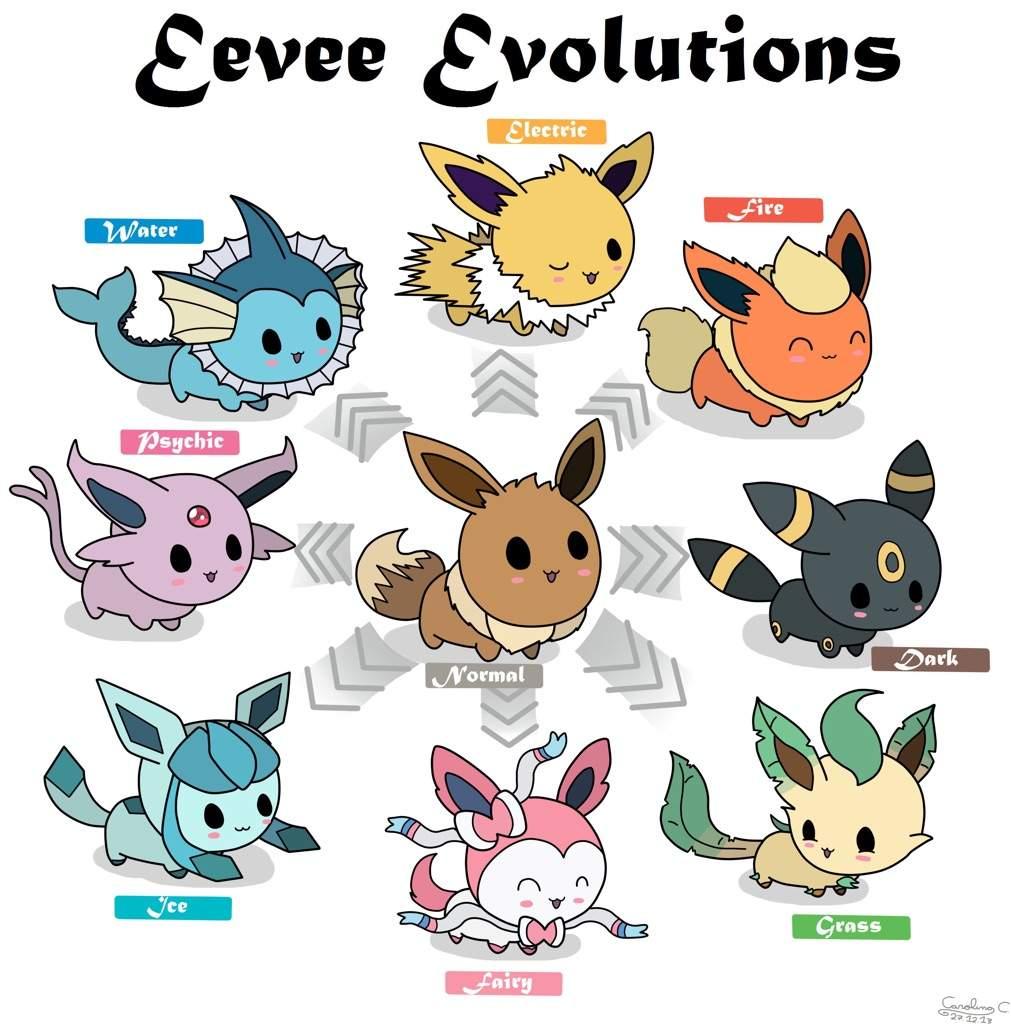 What Is Your Favorite Evolution Of Eevee?